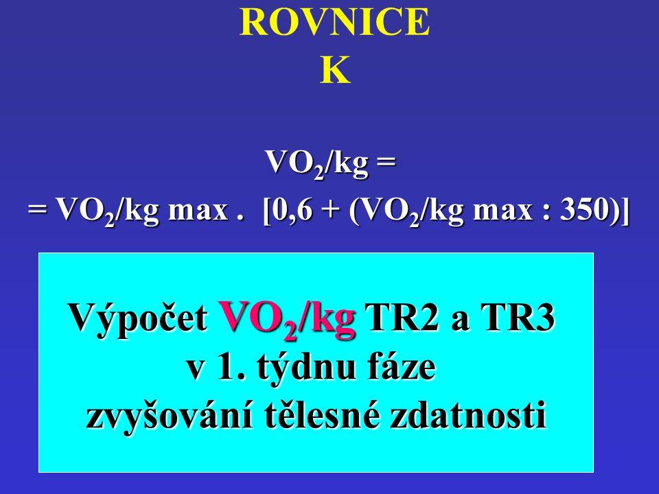 = VO2/kg max . [0,6 + (VO2/kg max : 350)] zvyšování tělesné zdatnosti
